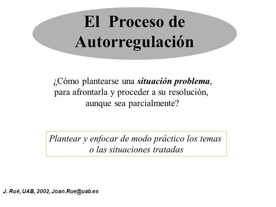 J. Rué, UAB, 2002, Joan.Rue@uab.es El Proceso de Autorregulación ¿Cómo plantearse una situación problema, para afrontarla y proceder a su resolución,