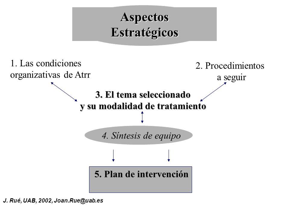 J.Rué, UAB, 2002, Joan.Rue@uab.es AspectosEstratégicos 3.