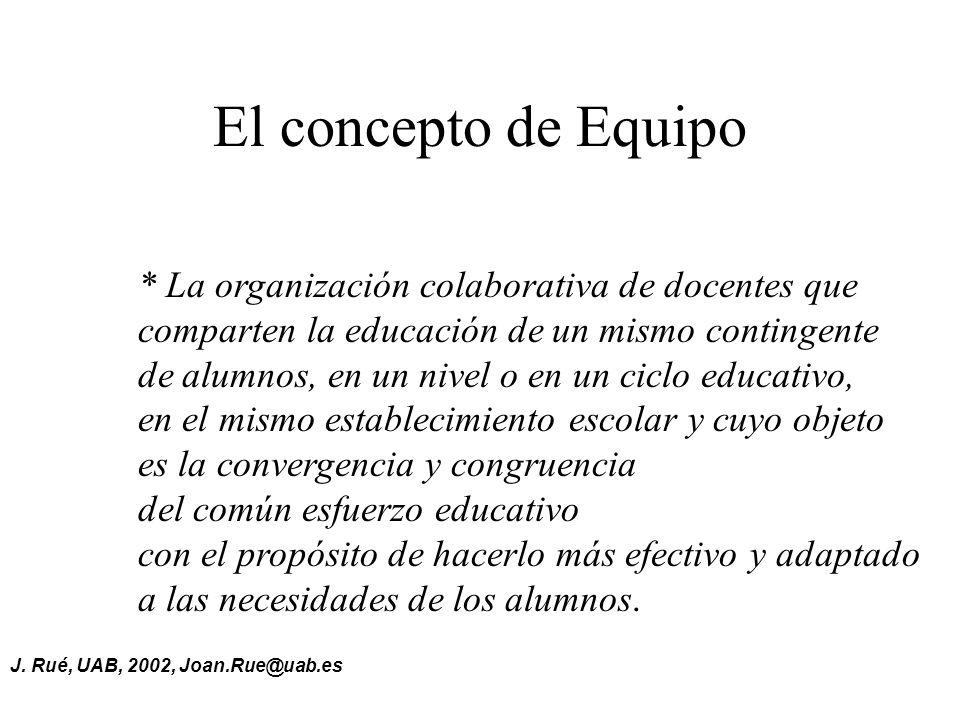 J. Rué, UAB, 2002, Joan.Rue@uab.es El concepto de Equipo * La organización colaborativa de docentes que comparten la educación de un mismo contingente