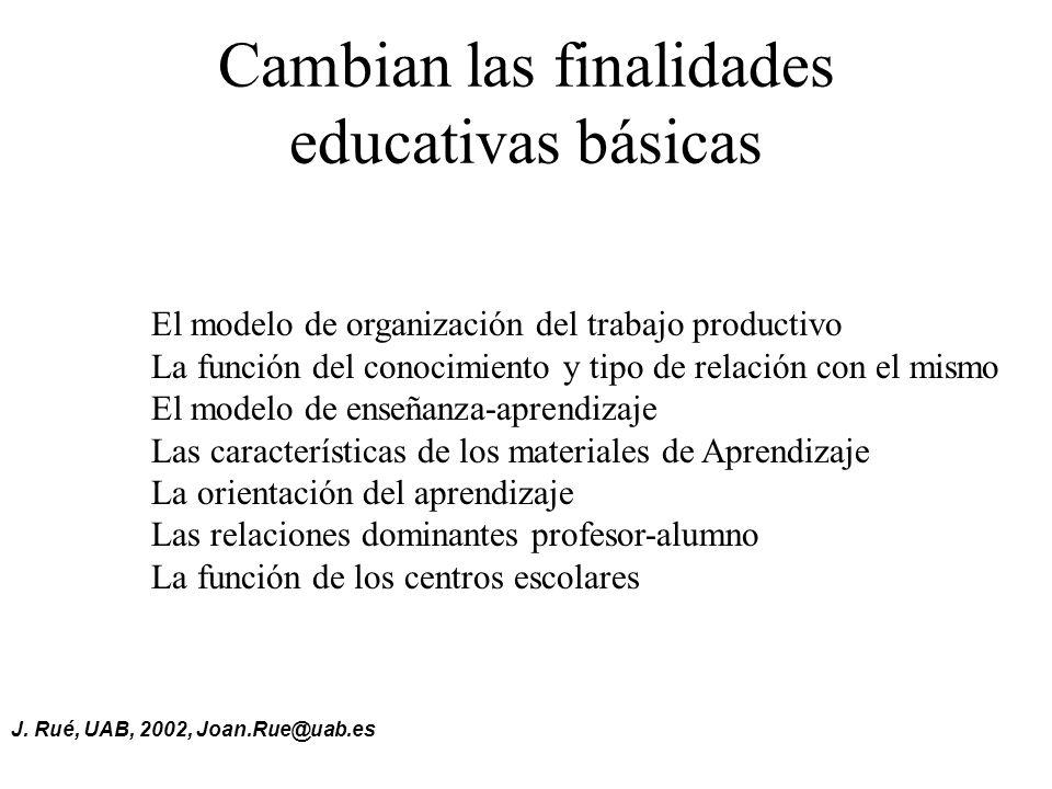J. Rué, UAB, 2002, Joan.Rue@uab.es Cambian las finalidades educativas básicas El modelo de organización del trabajo productivo La función del conocimi