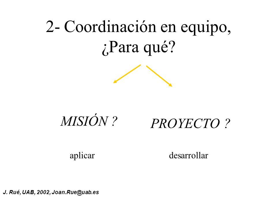 J.Rué, UAB, 2002, Joan.Rue@uab.es 2- Coordinación en equipo, ¿Para qué.