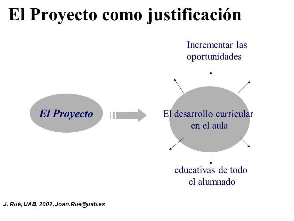 J. Rué, UAB, 2002, Joan.Rue@uab.es El Proyecto El desarrollo curricular en el aula Incrementar las oportunidades educativas de todo el alumnado El Pro