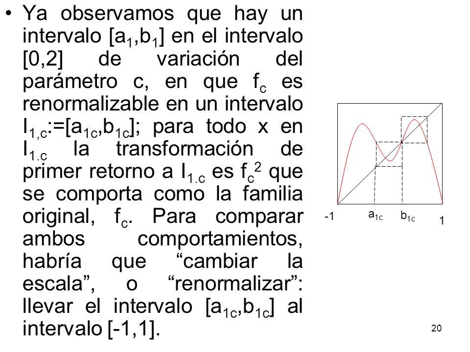 20 Ya observamos que hay un intervalo [a 1,b 1 ] en el intervalo [0,2] de variación del parámetro c, en que f c es renormalizable en un intervalo I 1,