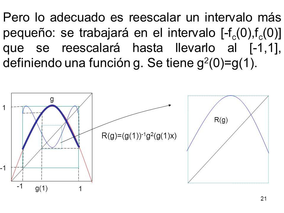 21 Pero lo adecuado es reescalar un intervalo más pequeño: se trabajará en el intervalo [-f c (0),f c (0)] que se reescalará hasta llevarlo al [-1,1],