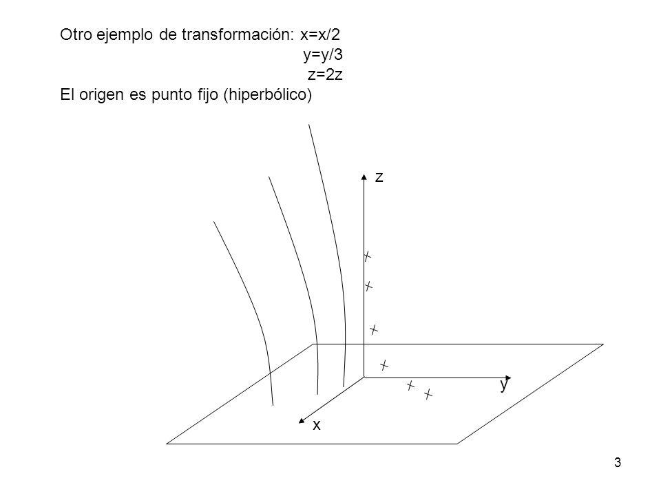 3 Otro ejemplo de transformación: x=x/2 y=y/3 z=2z El origen es punto fijo (hiperbólico) x y z