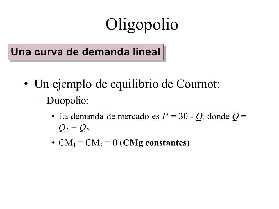 Un ejemplo de equilibrio de Cournot: – Duopolio: La demanda de mercado es P = 30 - Q, donde Q = Q 1 + Q 2 CM 1 = CM 2 = 0 (CMg constantes) Una curva d