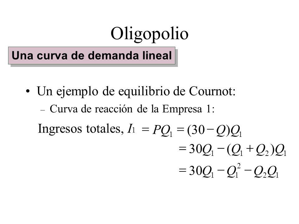 Un ejemplo de equilibrio de Cournot: – Curva de reacción de la Empresa 1: 11 )30( Ingresos totales, I 1 QQPQ 12 2 11 1211 30 )( QQQQ QQQQ Oligopolio U