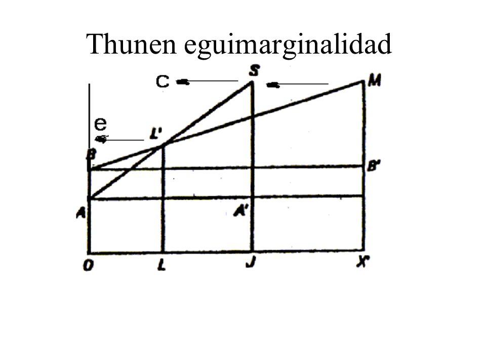 Utilidad marginal y demanda 0 (UT) o Utilidad marginal UMg Unidades del bien