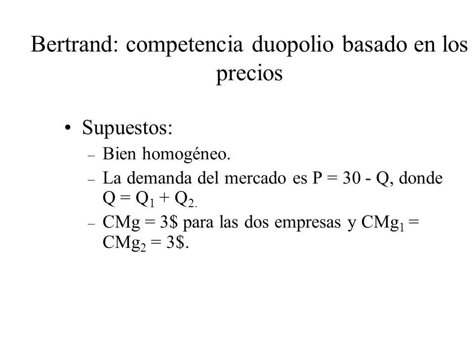 Supuestos: – Bien homogéneo. – La demanda del mercado es P = 30 - Q, donde Q = Q 1 + Q 2. – CMg = 3$ para las dos empresas y CMg 1 = CMg 2 = 3$. Bertr