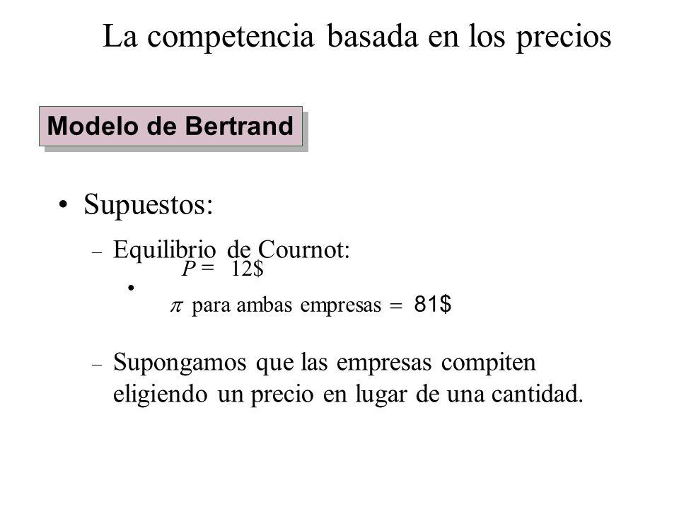 Supuestos: – Equilibrio de Cournot: – Supongamos que las empresas compiten eligiendo un precio en lugar de una cantidad. para ambas empresas 81$ 12$P