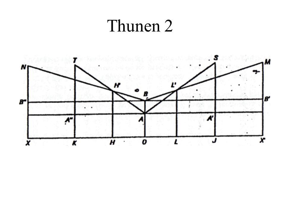 Supuestos: – Equilibrio de Cournot: – Supongamos que las empresas compiten eligiendo un precio en lugar de una cantidad.