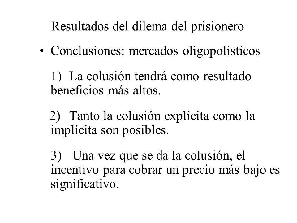 Resultados del dilema del prisionero Conclusiones: mercados oligopolísticos 1)La colusión tendrá como resultado beneficios más altos. 2)Tanto la colus