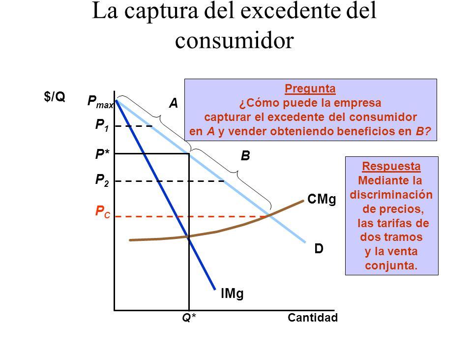 La captura del excedente del consumidor Cantidad $/Q D IMg P max CMg PCPC A P* Q* P1P1 B P2P2 Pregunta ¿Cómo puede la empresa capturar el excedente de