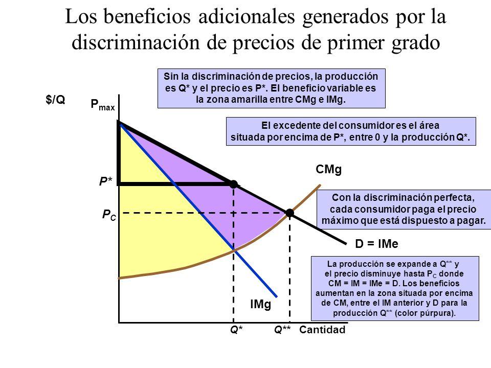 P* Q* Sin la discriminación de precios, la producción es Q* y el precio es P*. El beneficio variable es la zona amarilla entre CMg e IMg. Los benefici