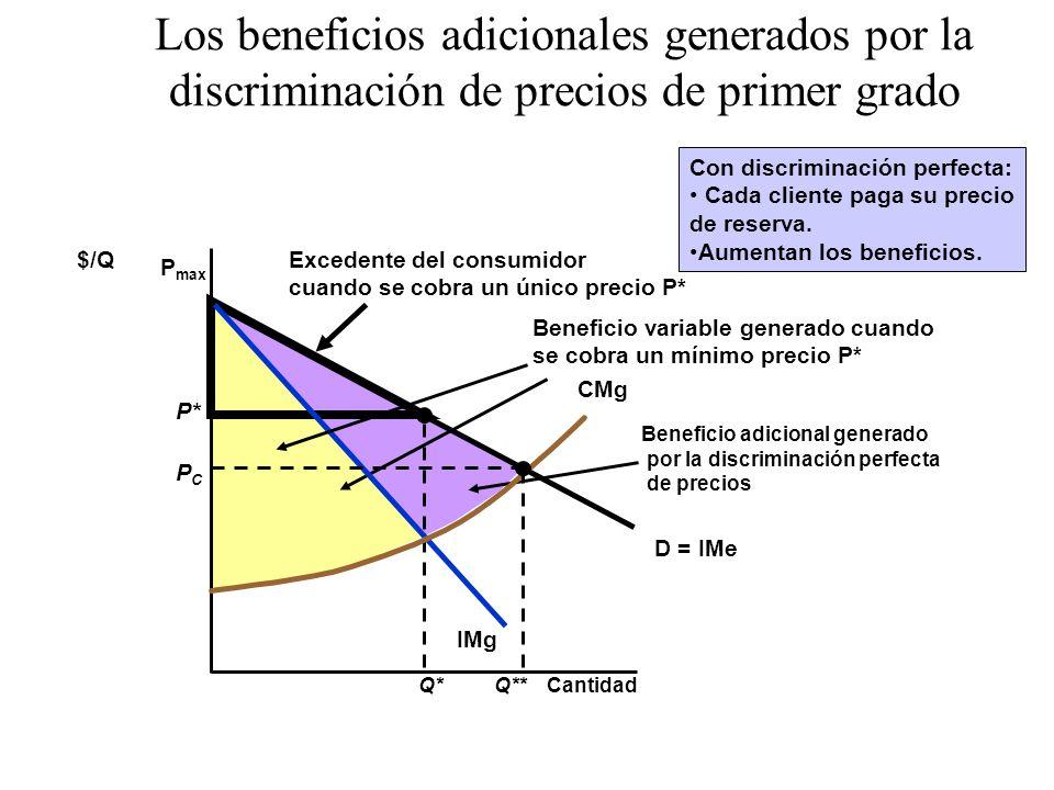 P* Q* Excedente del consumidor cuando se cobra un único precio P* Beneficio variable generado cuando se cobra un mínimo precio P* Beneficio adicional
