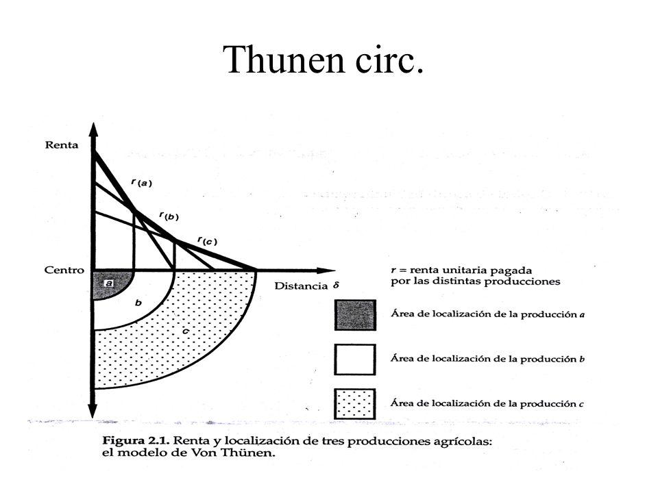 Un ejemplo de equilibrio de Cournot: 12 21 211 2115 21 0 230 QQ QQ CM 1 IM 1 QQQ I 1 Curva de reacción de la Empresa 2: Curva de reacción de la Empresa 1: Oligopolio Una curva de demanda lineal