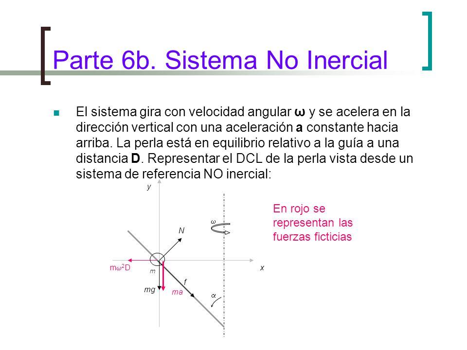 Parte 6b. Sistema No Inercial El sistema gira con velocidad angular ω y se acelera en la dirección vertical con una aceleración a constante hacia arri