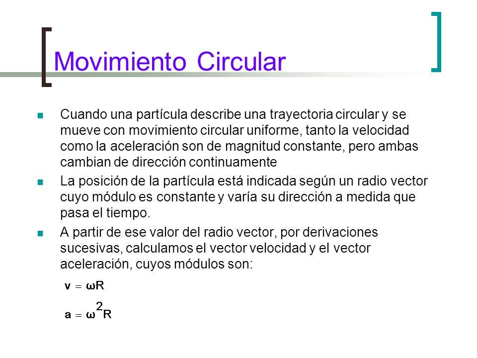 Movimiento Circular Cuando una partícula describe una trayectoria circular y se mueve con movimiento circular uniforme, tanto la velocidad como la aceleración son de magnitud constante, pero ambas cambian de dirección continuamente La posición de la partícula está indicada según un radio vector cuyo módulo es constante y varía su dirección a medida que pasa el tiempo.