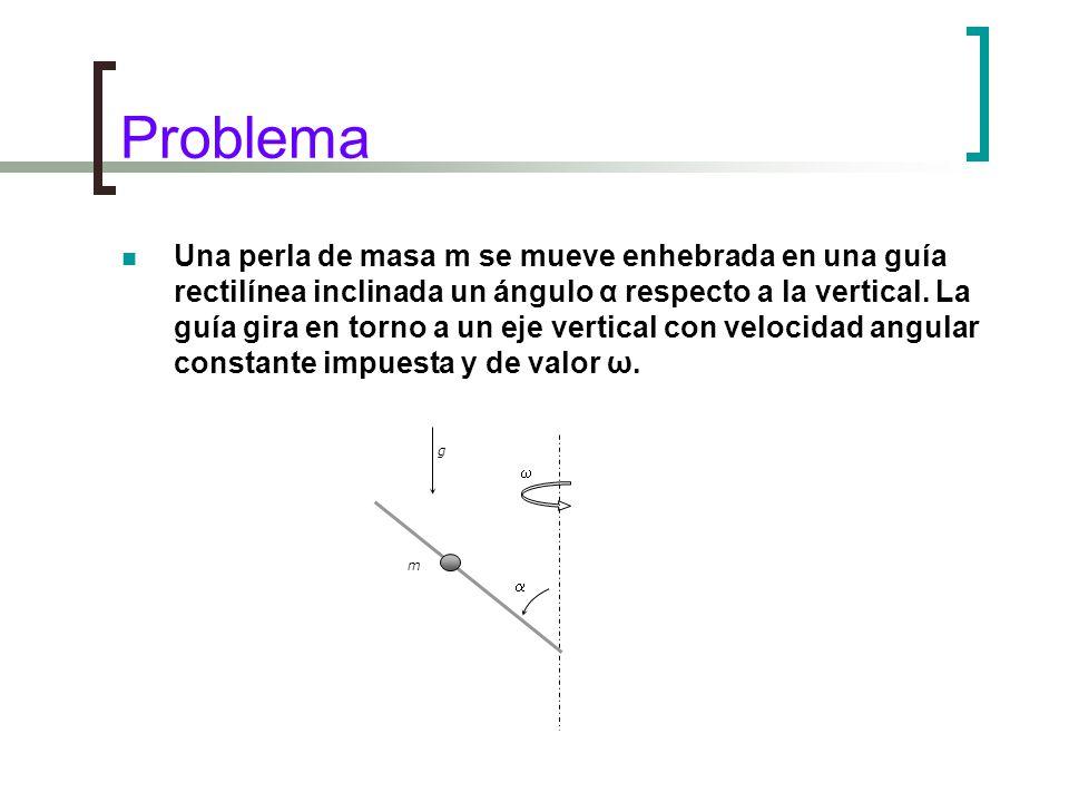 Problema Una perla de masa m se mueve enhebrada en una guía rectilínea inclinada un ángulo α respecto a la vertical.