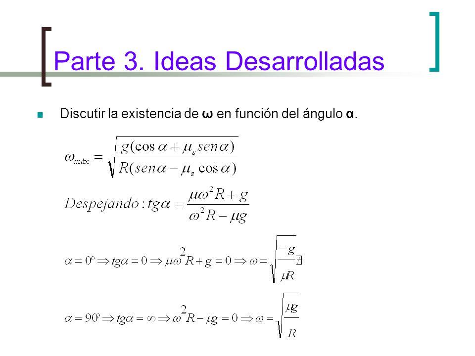 Parte 3. Ideas Desarrolladas Discutir la existencia de ω en función del ángulo α.