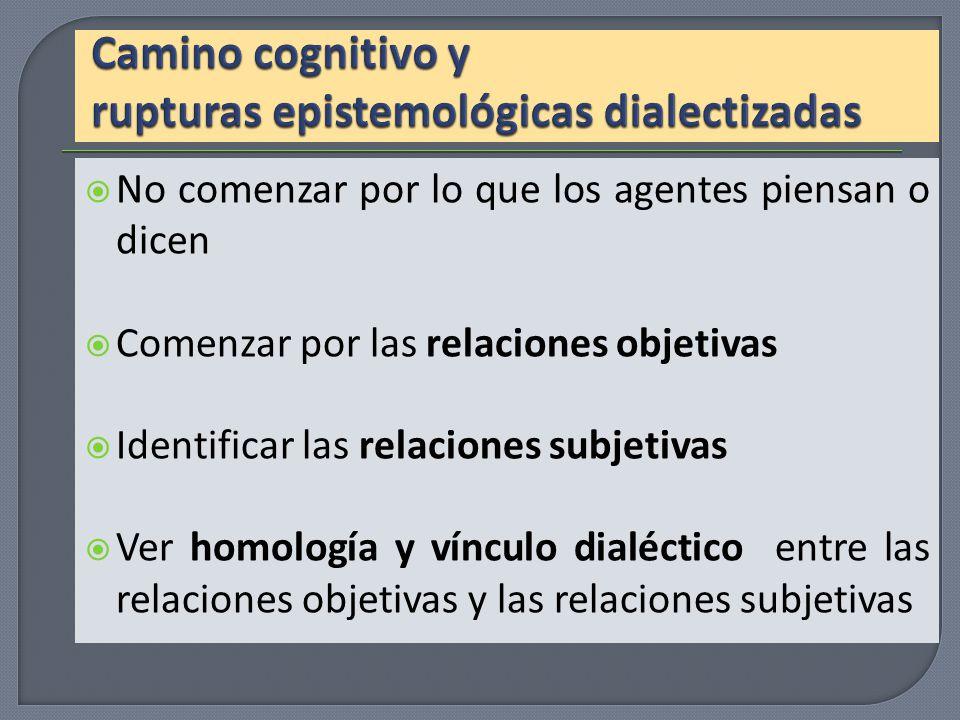 No comenzar por lo que los agentes piensan o dicen Comenzar por las relaciones objetivas Identificar las relaciones subjetivas Ver homología y vínculo