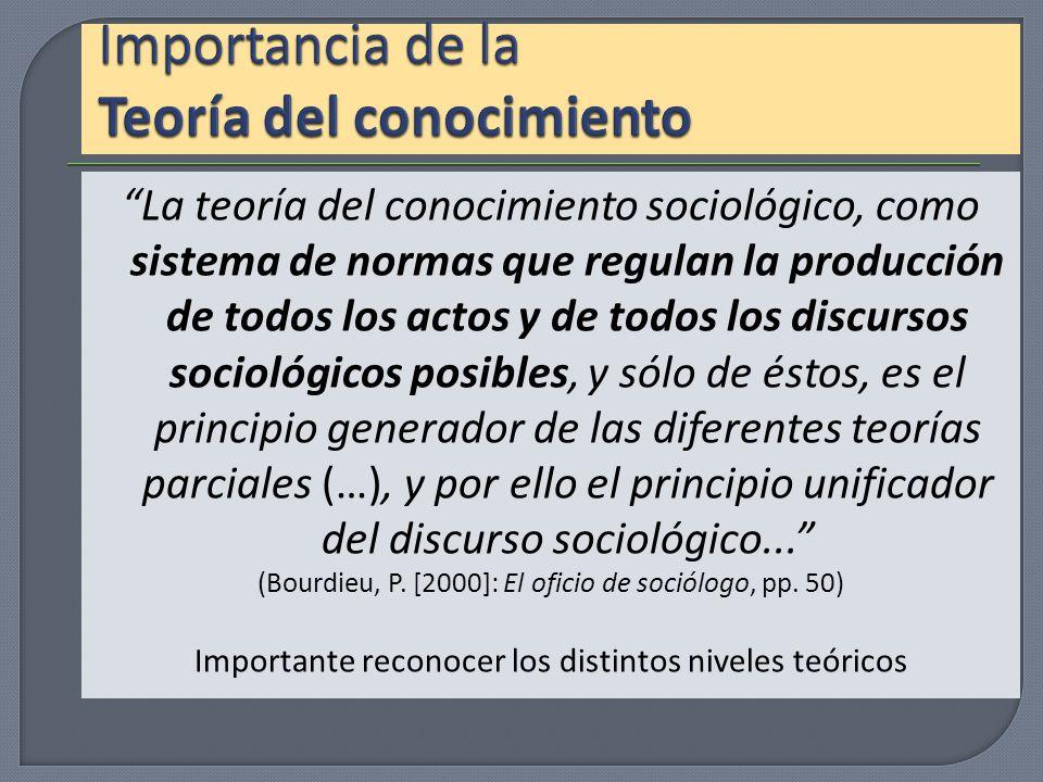 La teoría del conocimiento sociológico, como sistema de normas que regulan la producción de todos los actos y de todos los discursos sociológicos posi