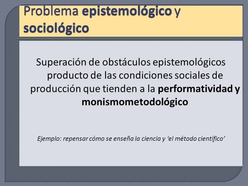 Superación de obstáculos epistemológicos producto de las condiciones sociales de producción que tienden a la performatividad y monismometodológico Eje