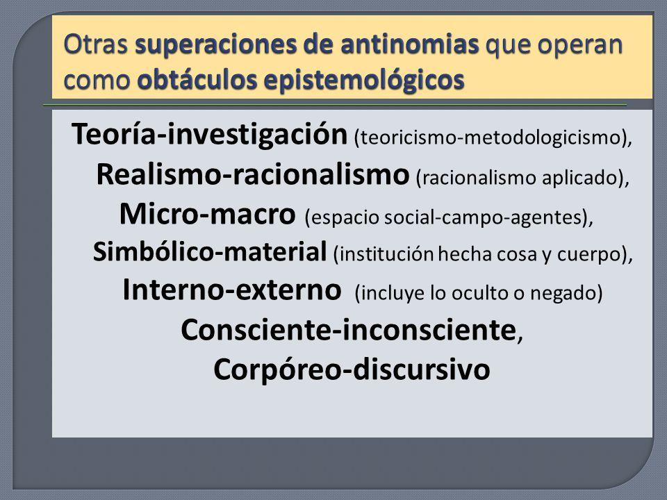 Teoría-investigación (teoricismo-metodologicismo), Realismo-racionalismo (racionalismo aplicado), Micro-macro (espacio social-campo-agentes), Simbólic