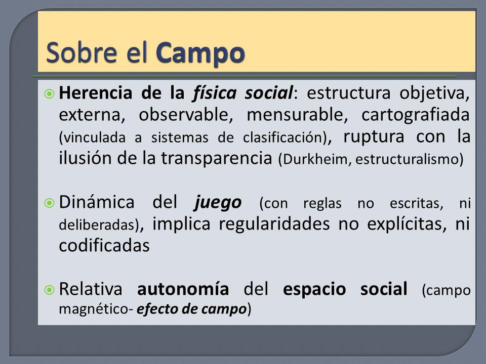 Herencia de la física social: estructura objetiva, externa, observable, mensurable, cartografiada (vinculada a sistemas de clasificación), ruptura con
