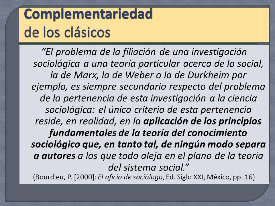 El problema de la filiación de una investigación sociológica a una teoría particular acerca de lo social, la de Marx, la de Weber o la de Durkheim por