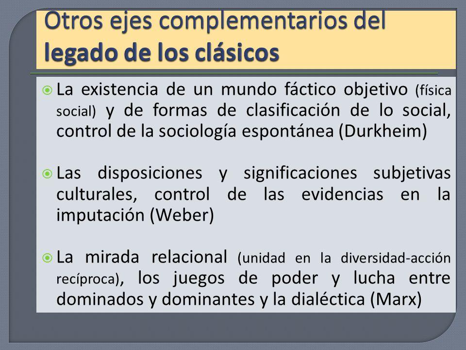 La existencia de un mundo fáctico objetivo (física social) y de formas de clasificación de lo social, control de la sociología espontánea (Durkheim) L