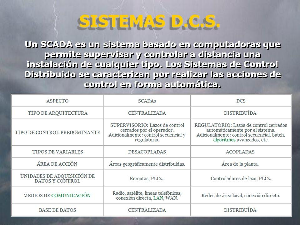 Un SCADA es un sistema basado en computadoras que permite supervisar y controlar a distancia una instalación de cualquier tipo.