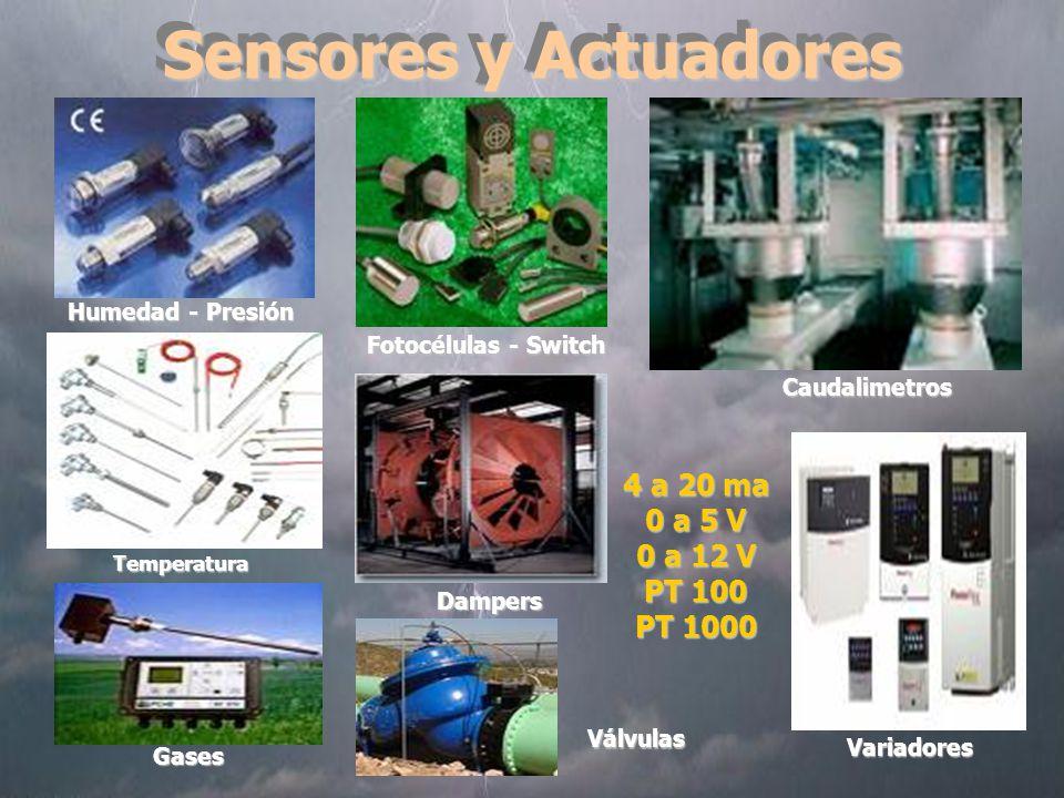 Sensores y Actuadores Humedad - Presión Temperatura Gases Variadores Caudalimetros Dampers Fotocélulas - Switch 4 a 20 ma 0 a 5 V 0 a 12 V PT 100 PT 1000 Válvulas