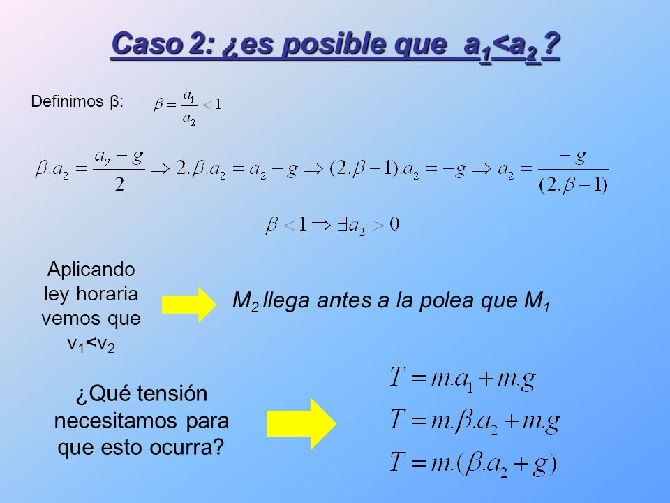 Caso 2: ¿es posible que a 1 <a 2 .