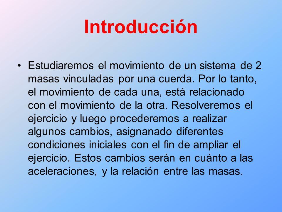 Introducción Estudiaremos el movimiento de un sistema de 2 masas vinculadas por una cuerda.