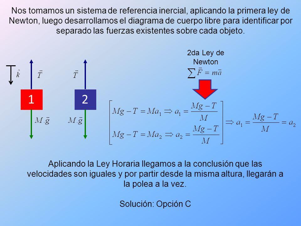 Nos tomamos un sistema de referencia inercial, aplicando la primera ley de Newton, luego desarrollamos el diagrama de cuerpo libre para identificar por separado las fuerzas existentes sobre cada objeto.