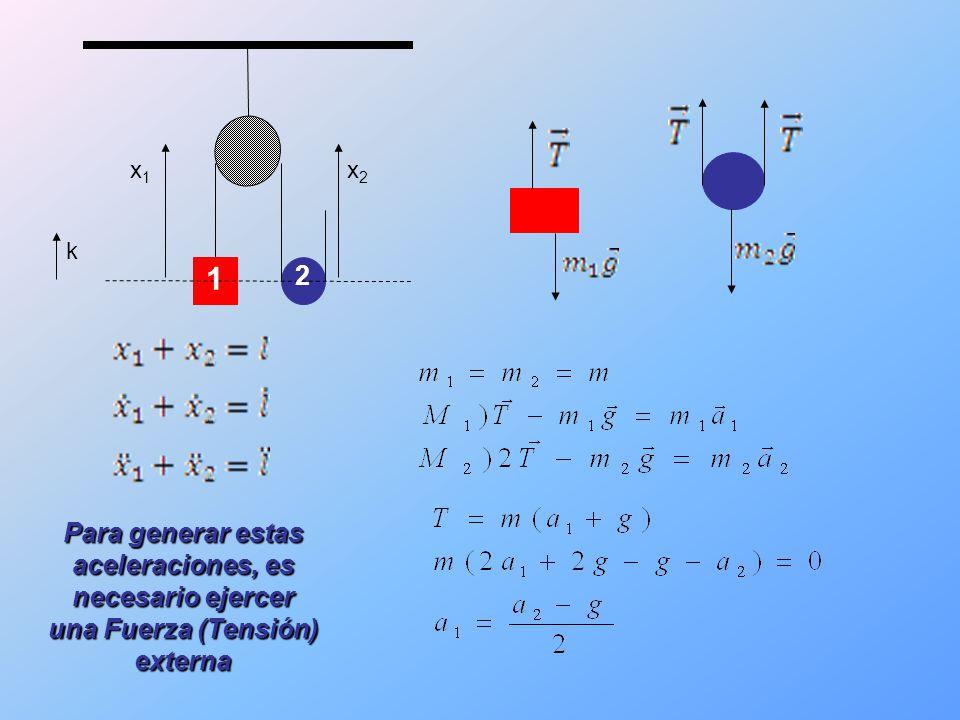 1 2 x1x1 x2x2 Para generar estas aceleraciones, es necesario ejercer una Fuerza (Tensión) externa k