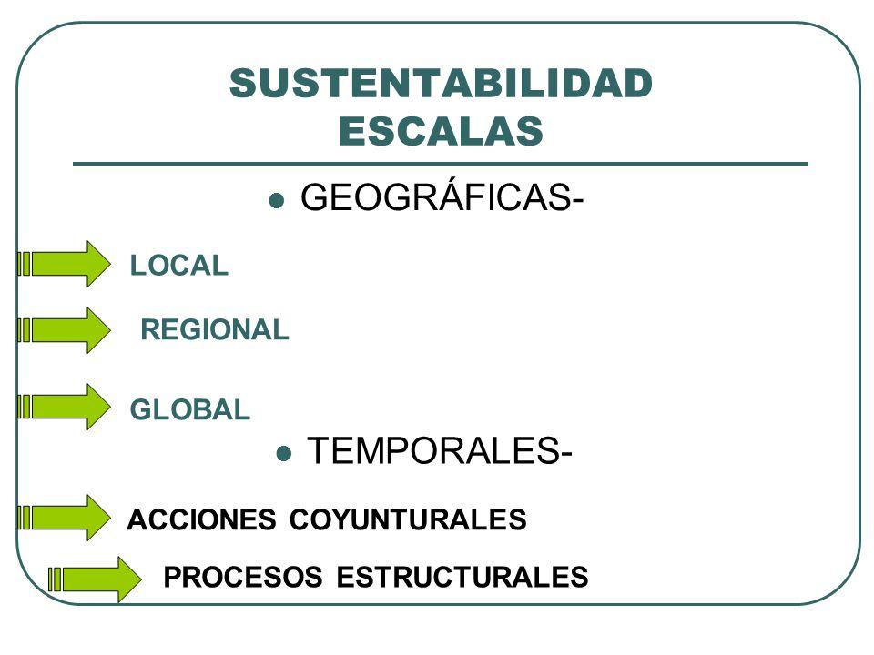 SUSTENTABILIDAD ESCALAS GEOGRÁFICAS- LOCAL REGIONAL GLOBAL TEMPORALES- ACCIONES COYUNTURALES PROCESOS ESTRUCTURALES