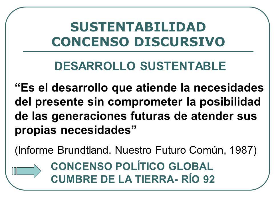 SUSTENTABILIDAD CONCENSO DISCURSIVO DESARROLLO SUSTENTABLE Es el desarrollo que atiende la necesidades del presente sin comprometer la posibilidad de