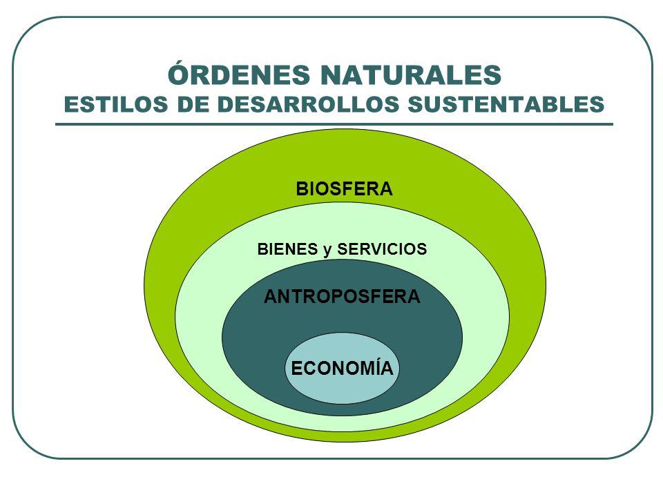 BIENES y SERVICIOS ANTROPOSFERA ÓRDENES NATURALES ESTILOS DE DESARROLLOS SUSTENTABLES ECONOMÍA