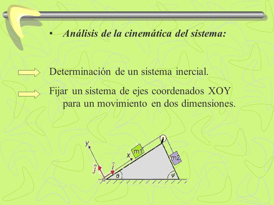 Ecuaciones de posición, velocidad y aceleración: Se plantea la siguiente relación entre la cuerda y los bloques (cuerda ideal): Derivando se obtienen las ECUACIONES DE VÍNCULO: