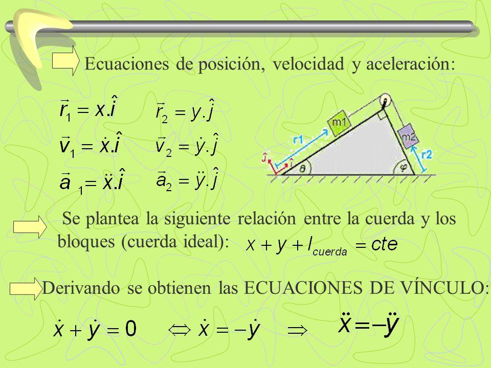 Ecuaciones de posición, velocidad y aceleración: Se plantea la siguiente relación entre la cuerda y los bloques (cuerda ideal): Derivando se obtienen