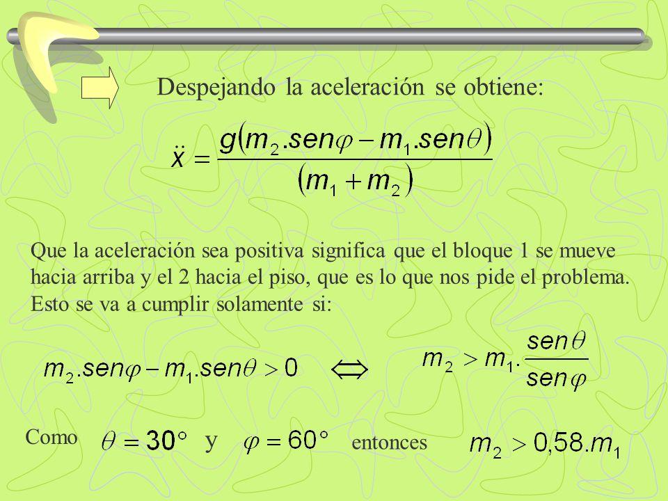 Despejando la aceleración se obtiene: Que la aceleración sea positiva significa que el bloque 1 se mueve hacia arriba y el 2 hacia el piso, que es lo