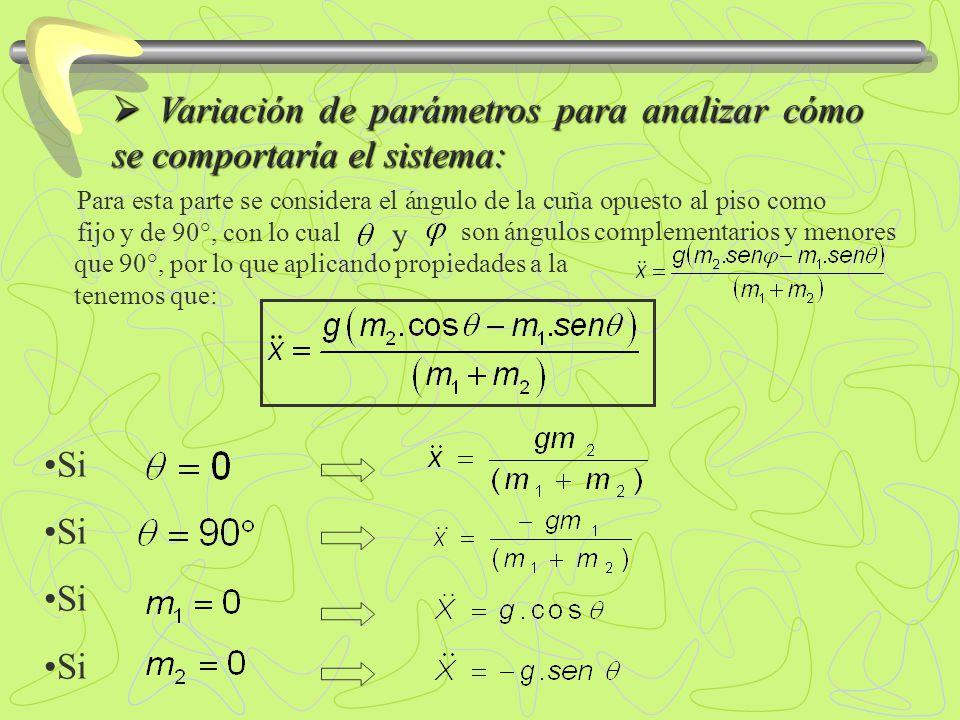 Variación de parámetros para analizar cómo se comportaría el sistema: Variación de parámetros para analizar cómo se comportaría el sistema: Para esta