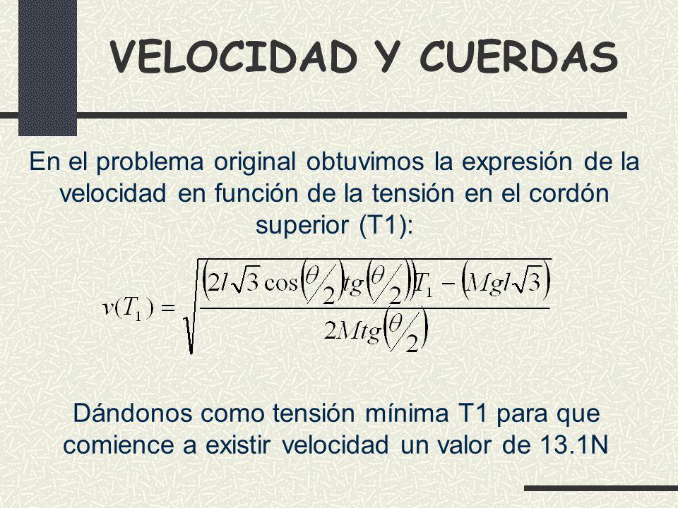 VELOCIDAD Y CUERDAS Dándonos como tensión mínima T1 para que comience a existir velocidad un valor de 13.1N En el problema original obtuvimos la expresión de la velocidad en función de la tensión en el cordón superior (T1):