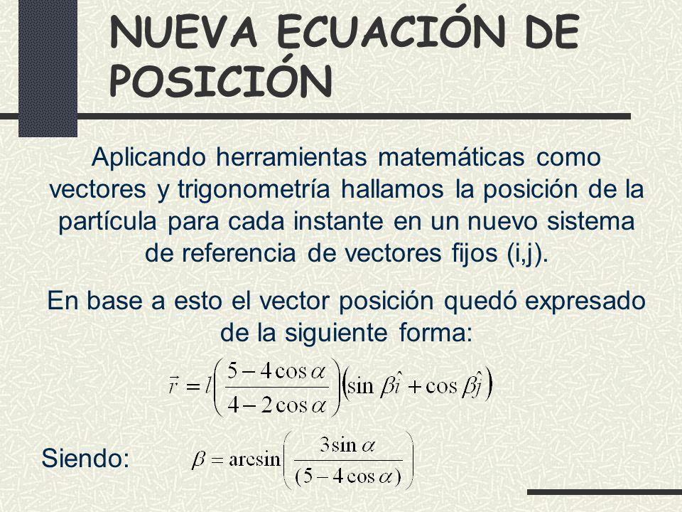 NUEVA ECUACIÓN DE POSICIÓN Aplicando herramientas matemáticas como vectores y trigonometría hallamos la posición de la partícula para cada instante en un nuevo sistema de referencia de vectores fijos (i,j).