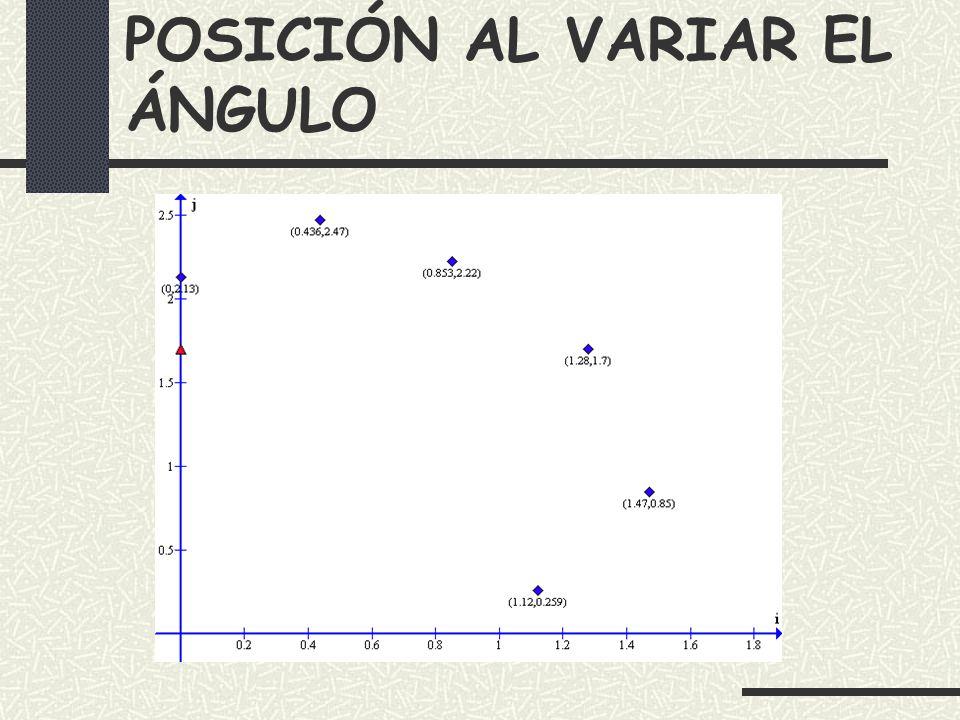 POSICIÓN AL VARIAR EL ÁNGULO