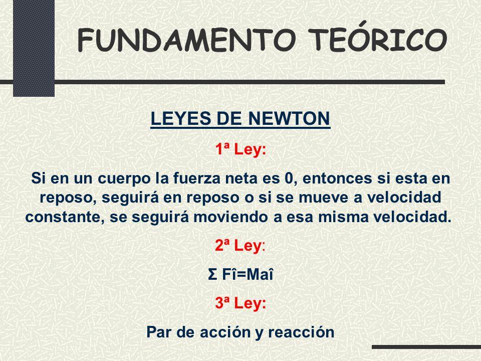 LEYES DE NEWTON 1ª Ley: Si en un cuerpo la fuerza neta es 0, entonces si esta en reposo, seguirá en reposo o si se mueve a velocidad constante, se seguirá moviendo a esa misma velocidad.