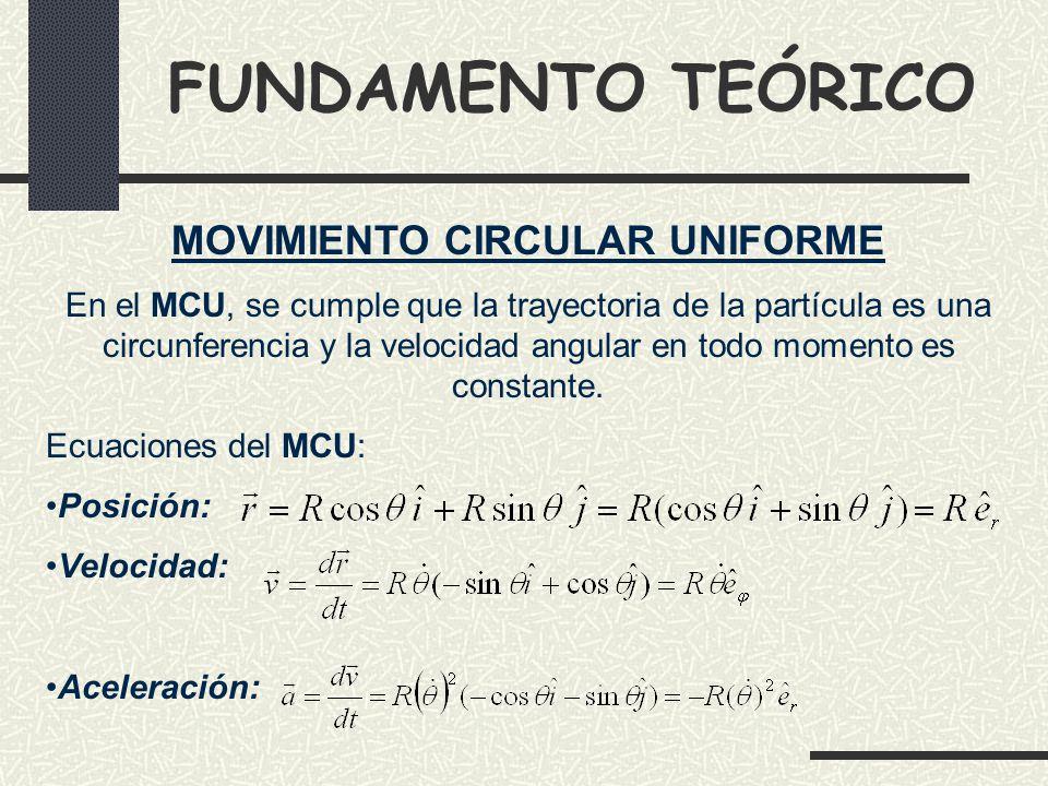 MOVIMIENTO CIRCULAR UNIFORME En el MCU, se cumple que la trayectoria de la partícula es una circunferencia y la velocidad angular en todo momento es constante.