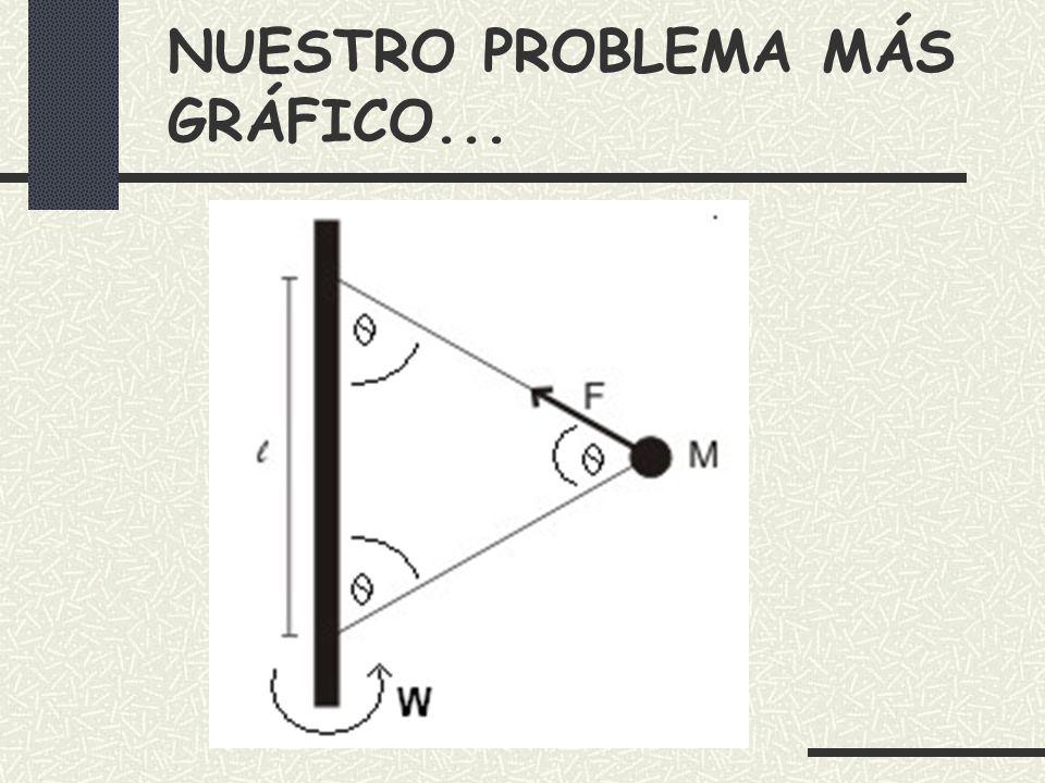 GRAFICAMOS LA TENSION 2